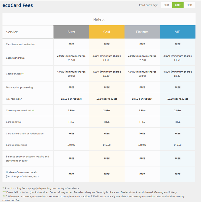 Ecocard forex программы для работы на рынке форекс