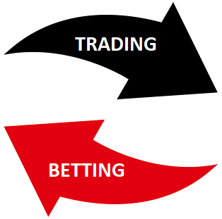 trading vs betting