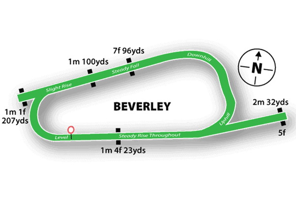 beverley course layout