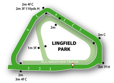 lingfield park course layout