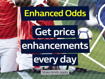 william hill odds 400px